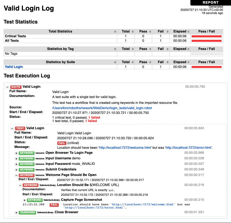 Robot Framework test log with failure