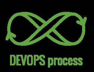 devops process icon